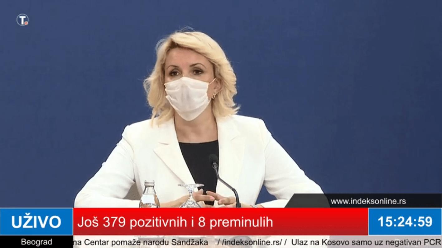 -u-srbiji-379-novozarazenih,-smanjuje-se-broj-na-respiratorim