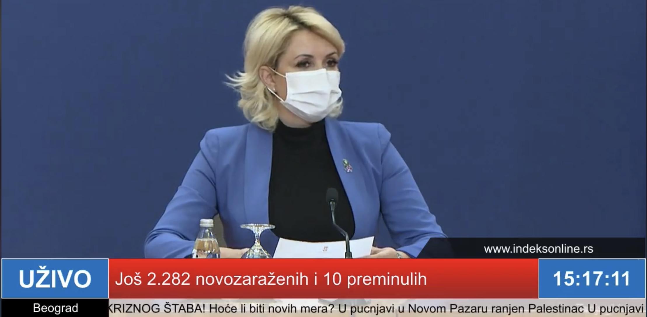 srbija:-zarazene-jos-2.282-osobe,-preminulo-deset