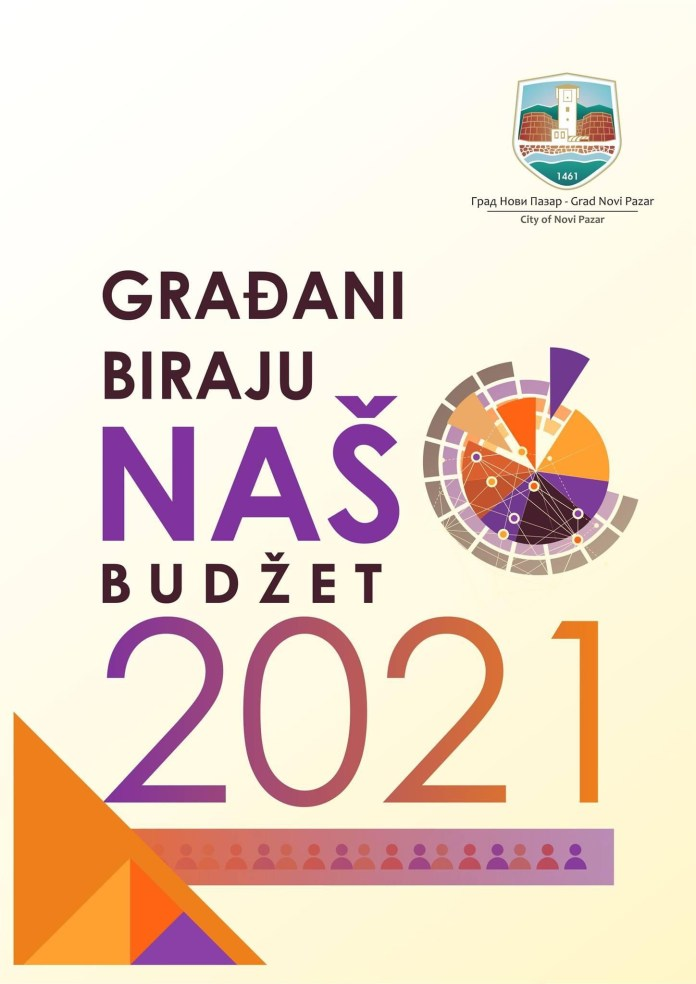 novi-pazar:-glasanje-za-projekte-koji-ce-biti-finansirani-gradskim-sredstvima