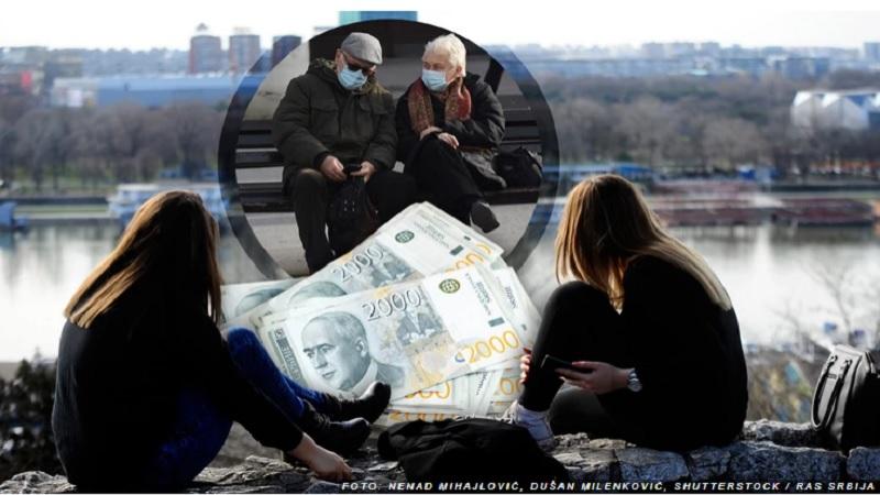 u-ponedeljak-po-7000-dinara-od-drzave-na-pomoc-ima-pravo-vise-od-pola-miliona-ljudi-medju-kojima-je-najvise-mladih
